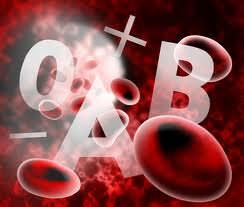 Kan Grubu Uyuşmazlığı